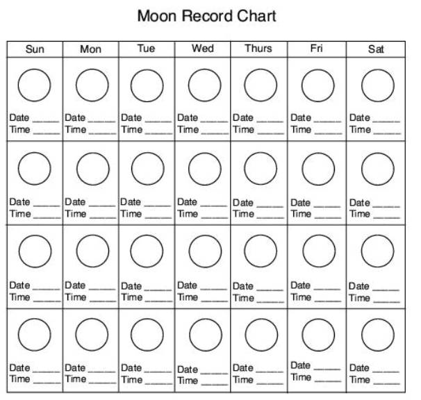 Printables Phases Of The Moon Worksheet phases of the moon royal astronomical society canada prince image002